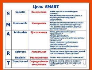smart_tabl